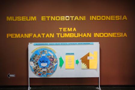 Museum Etnobotani berasal dari kata etnologi dan botani
