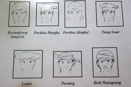 Berbagai variasi bentuk pada totopong