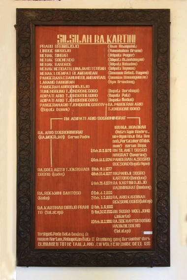 Silsilah R.A. Kartini yang bisa kita lihat di salah satu sudut museum