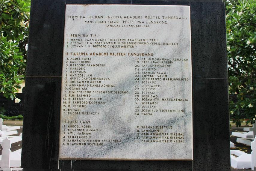 Daftar nama pahlawan yang menjadi korban dalam Peristiwa Lengkong, 25 Januari 1946